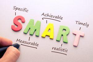 SMART goal image